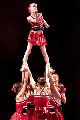 Falkirk cheerleading classes